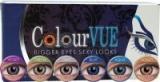 Farbige Kontaktlinsen - Glamour